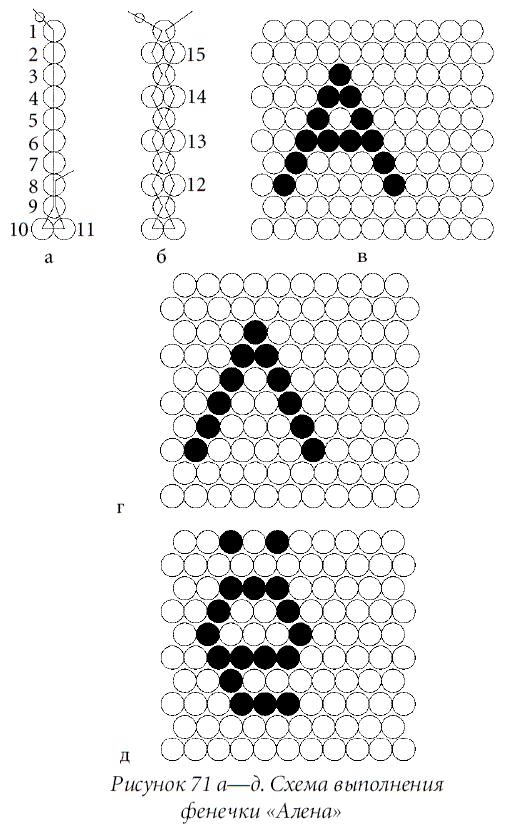 Схемы фенечек из бисером имя